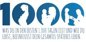 © 1000tage.de