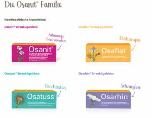 Osanit-Familie