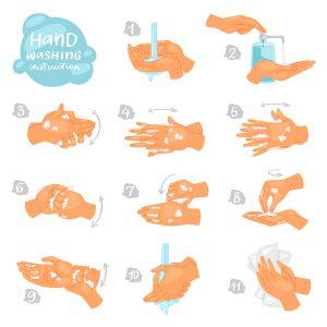 Diese Anleitung zeigt Schritt für Schritt, wie Händewaschen mit Kindern richtig funktioniert