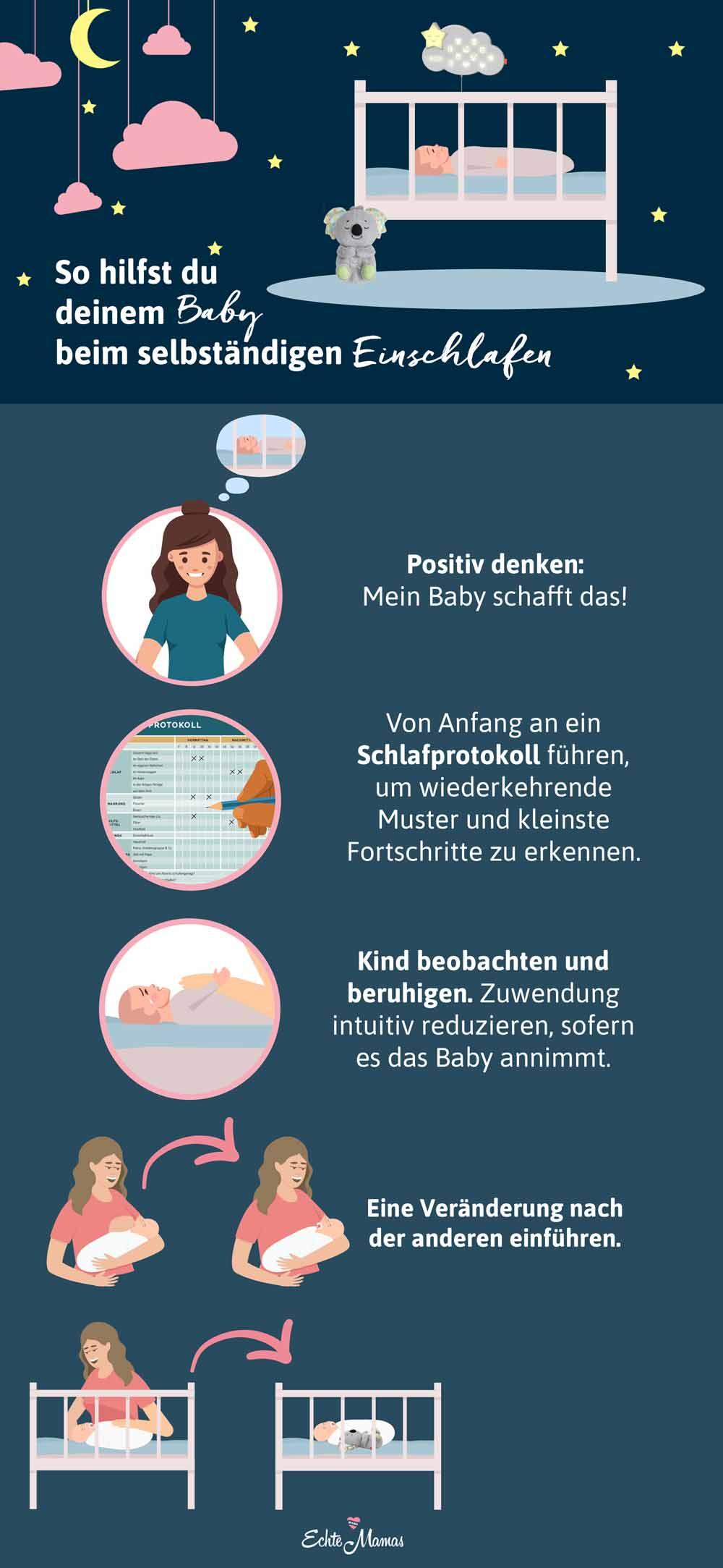 Babyschlaf: Tipps für entspannte Nächte.